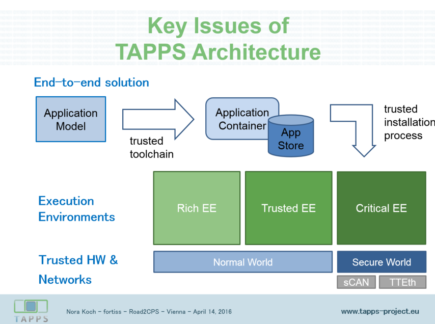 e-TAPPS presentation